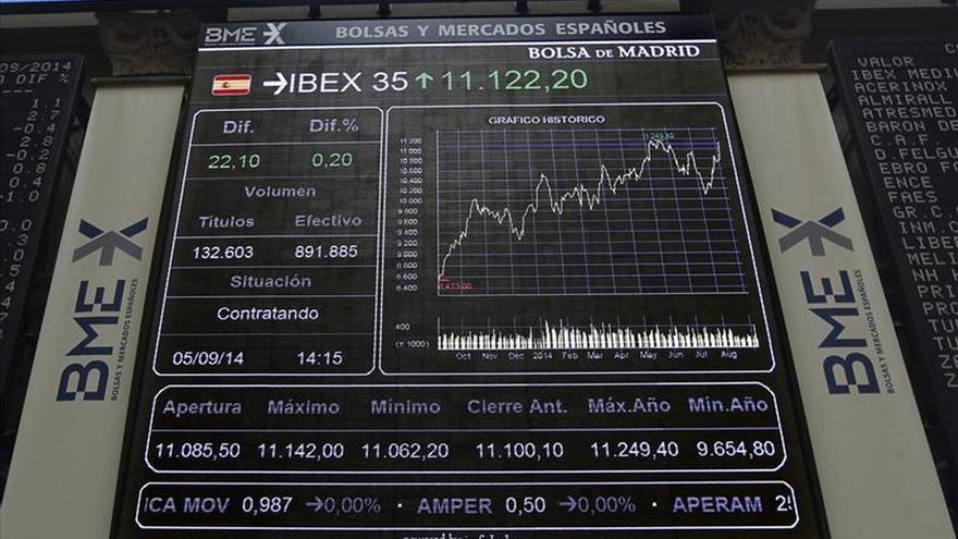 La bolsa española pierde el 0,59 % y el nivel de los 10.300 puntos a mediodía