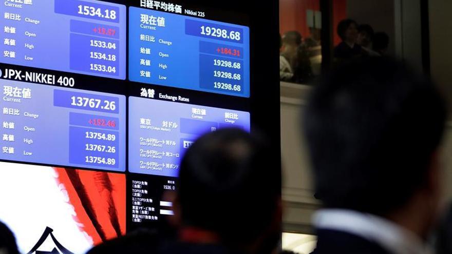El Nikkei abre con un avance del 0,13 por ciento hasta las 19.159,05 unidades