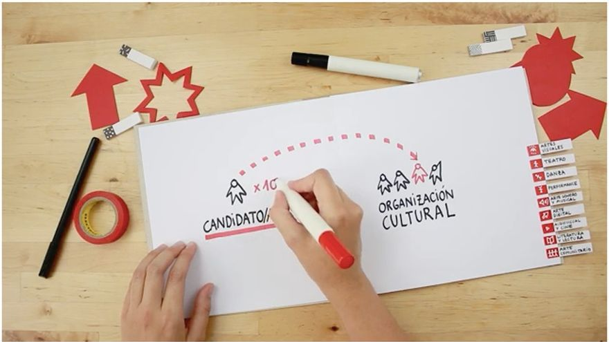 La VI edición de Emplea Cultura ya está en marcha.