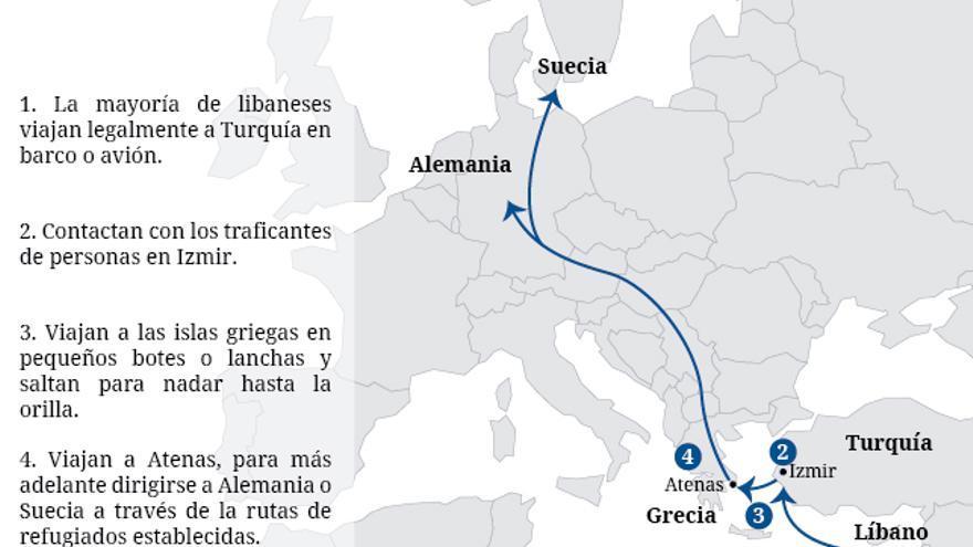 Gráfico de migraciones desde El Líbano // the Guardian