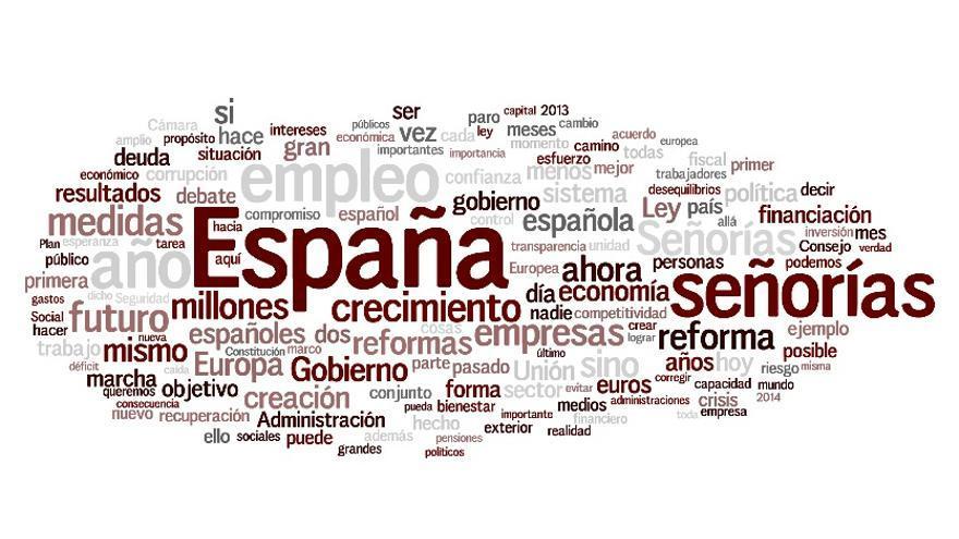 Nube de palabras de Mariano Rajoy en su discurso del debate sobre el estado de la nación