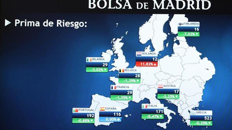 La prima de riesgo española se mantiene en 124 puntos básicos en la apertura