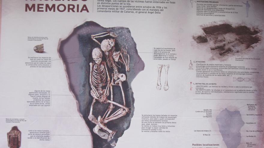 En la imagen, recreación de las fosas donde enterraron a los ejecutados. Foto: LUZ RODRÍGUEZ