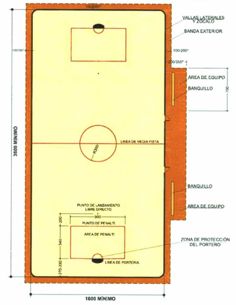 Diseño propuesto para la pista de hockey de Chamberí