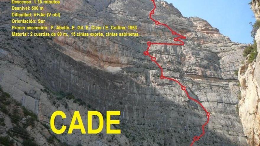 CADE Terradets