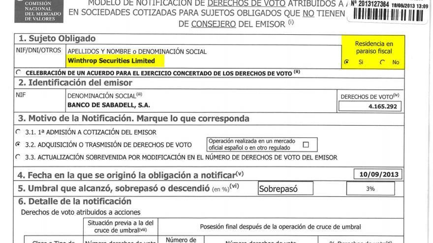 Comunicación de la participación de la firma de David Martínez en Sabadell.