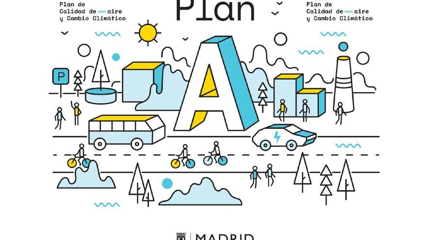 plan A - aire
