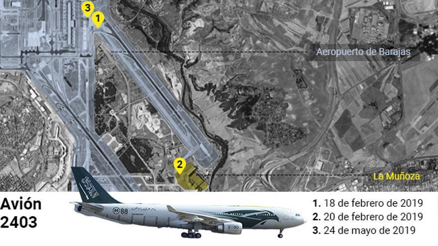 Lugares en los que se ha geolocalizado a este avión saudí cerca de la planta de Iberia de Madrid.