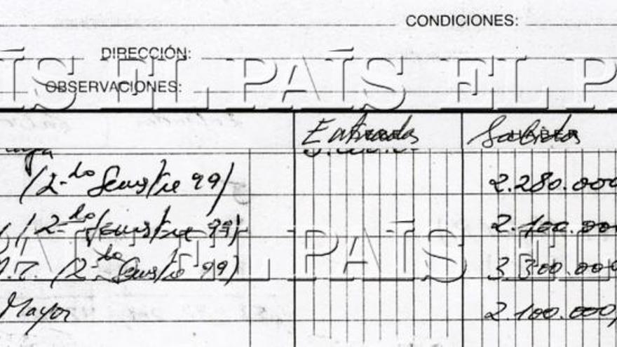 Los extractos de los papeles manuscritos de Bárcenas publicados por El País, con las anotaciones de supuestos pagos a políticos de la cúpula del PP, entre ellos Rodrigo Rato, Mariano Rajoy, Francisco Álvarez Cascos y Jaime Mayor Oreja. / El País.