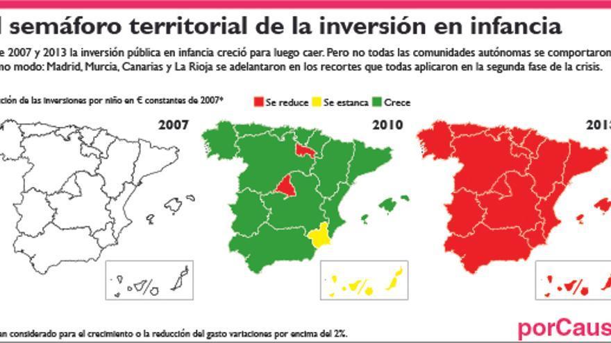El semáforo territorial de la inversión en infancia / porCausa
