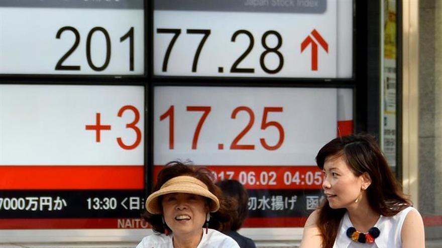 La Bolsa de Tokio abre con un avance del 0,67 por ciento