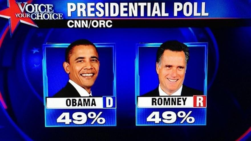 Muchos medios apostaron por un empate técnico en las elecciones de EEUU, atendiendo a las encuestas sobre el voto nacional.