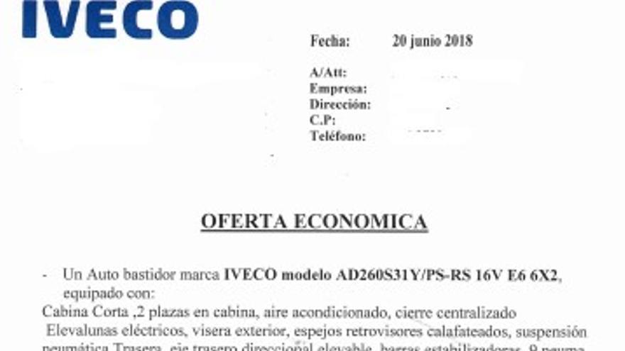 Presupuesto oficial de IVECO