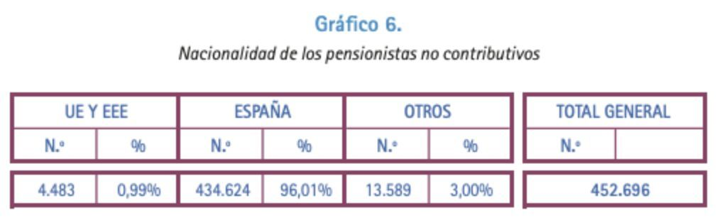 https://static.eldiario.es/clip/1501a32e-63c7-42ec-b99a-6f798a0db902_source-aspect-ratio_default_0.jpg