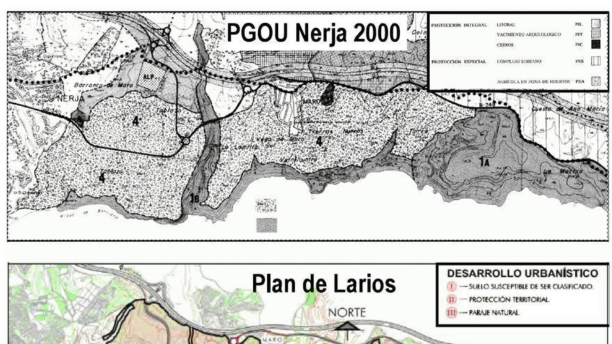 Diagrama donde se representa el plan Larios y las zonas protegidas de Maro   GENA-Ecologistas en Acción