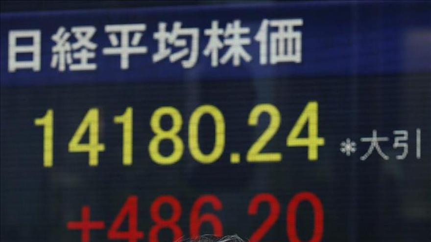 El Nikkei sube 21,62 puntos, el 0,15 por ciento, hasta 14.201,86 unidades