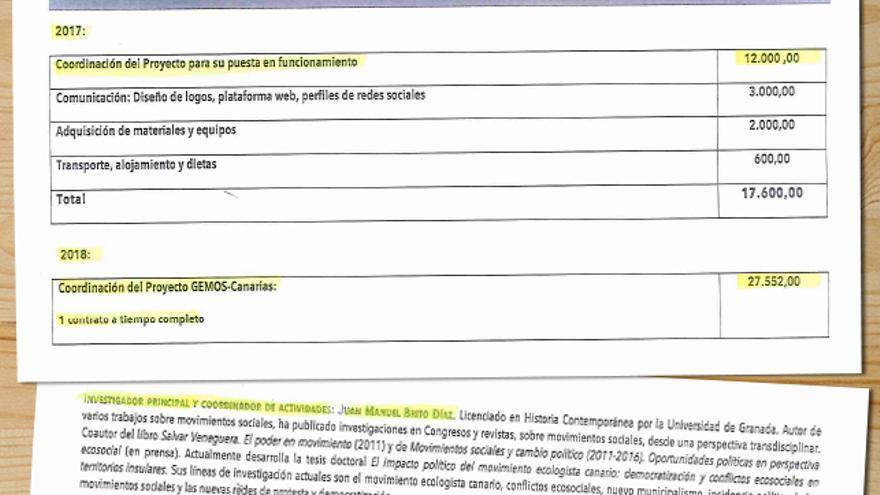 Propuesta de financiación al Cabildo del Proyecto Gemos. Brito aparece como investigador principal y coordinador