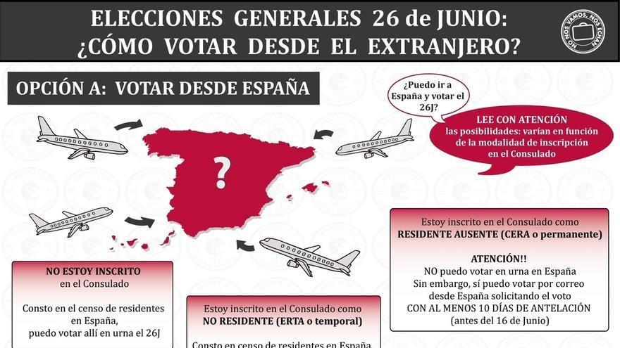 """Marea Granate afea a la JEC que quiera """"experimentar"""" el voto electrónico con los electores del exterior"""