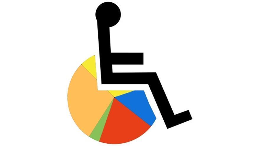 Resultado de imagen de discapacidad en españa estadisticas