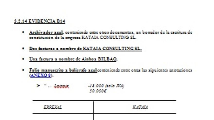 Informe de la Ertzaintza sobre la evidencia 14 de Ochandiano