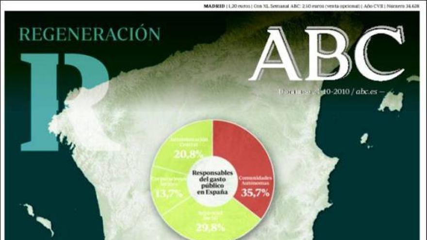 De las portadas del día (24/10/2010) #6