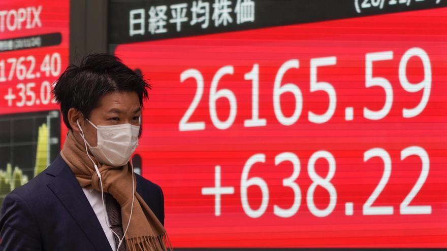 El Nikkei pierde un 1,04 % por las nuevas preocupaciones sobre el virus