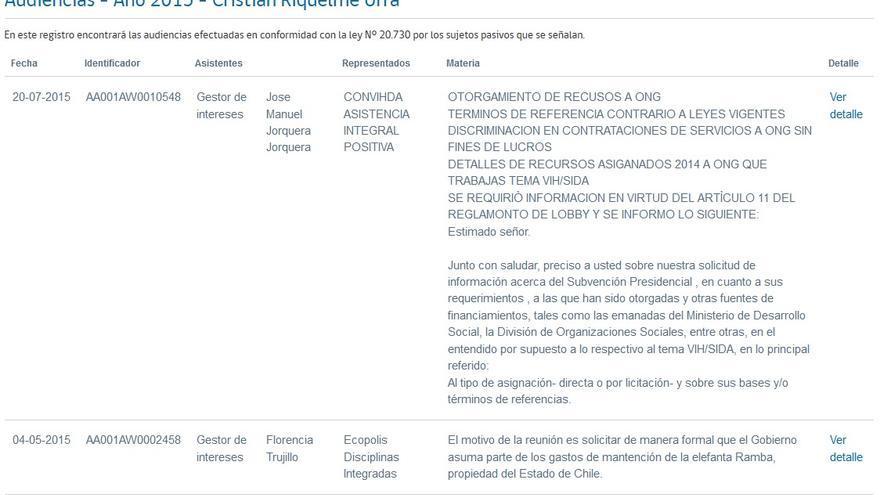 Ley del Lobby en Chile