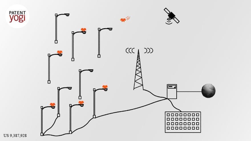 """La patente de Amazon para construir """"nidos"""" para sus drones"""