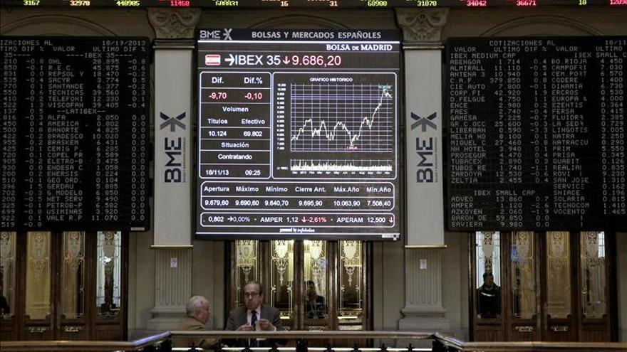 El ÍBEX 35 cae el 0,63 por ciento tras la apertura y pone en peligro los 9.700 puntos