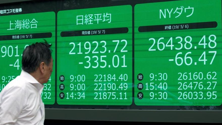 El Nikkei sube un 0,22 %, hasta niveles de mayo pasado
