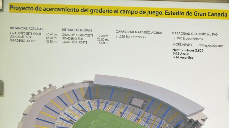 Gráfico de la remodelación del Estadio de Gran Canaria para acercar las gradas al césped.