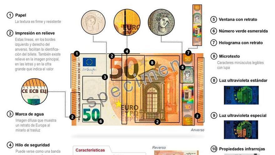 El nuevo billete de 50 euros entra hoy en circulación en la zona del euro