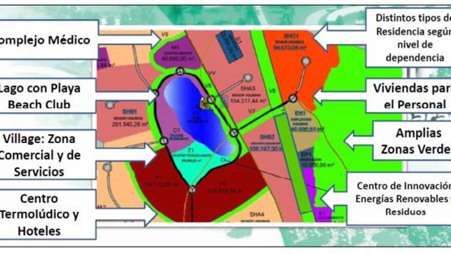 Masterplan del Proyecto Cassandra