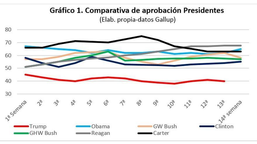 Gráfico 1 correcto-PostPdP.jpg