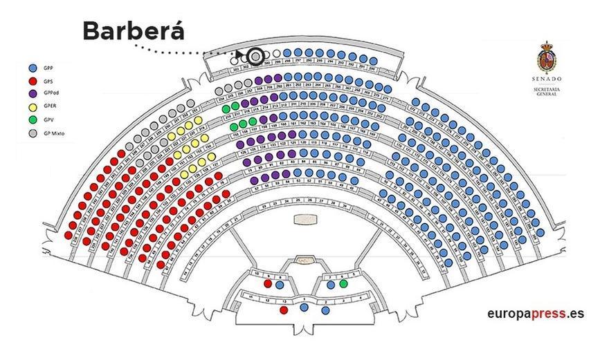 Barberá comunica al Grupo Mixto que acudirá al Pleno de hoy en el Senado
