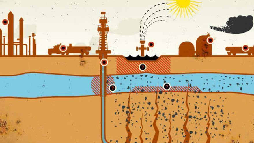Un pozo explotado con la técnica del 'fracking'
