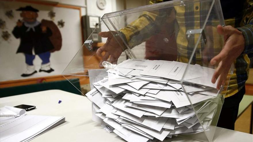 El PP es el más votado, con 124 diputados, seguido del PSOE, con 94, al 75 %