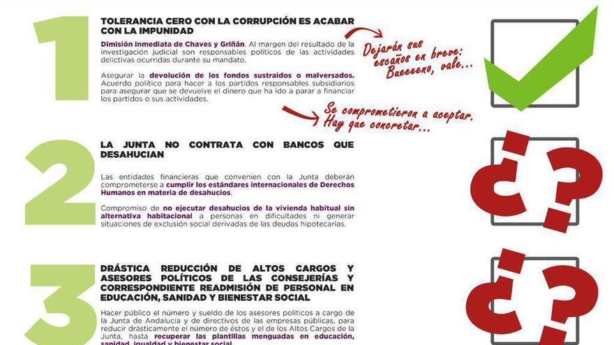 Imagen que acompañaba el tuit de Teresa Rodríguez sobre las líneas rojas para la investidura