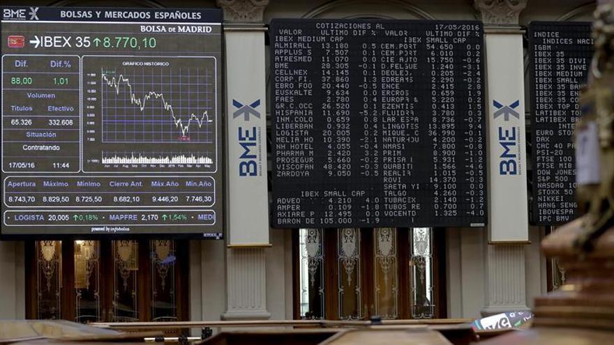 El ÍBEX 35 cae el 0,66 % a mediodía y pone en peligro los 8.700 puntos