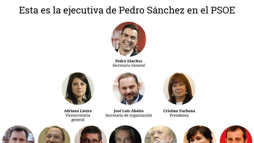 Estas son los 49 miembros de la nueva Ejecutiva del PSOE