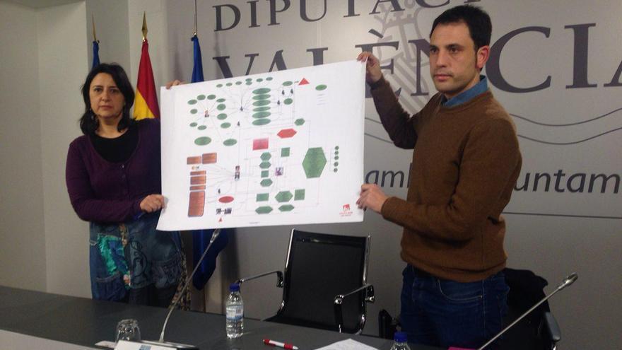 La diputada provincial de Esquerra Unida Rosa Pérez y el concejal de esta formación en Xàtiva Miquel Lorente