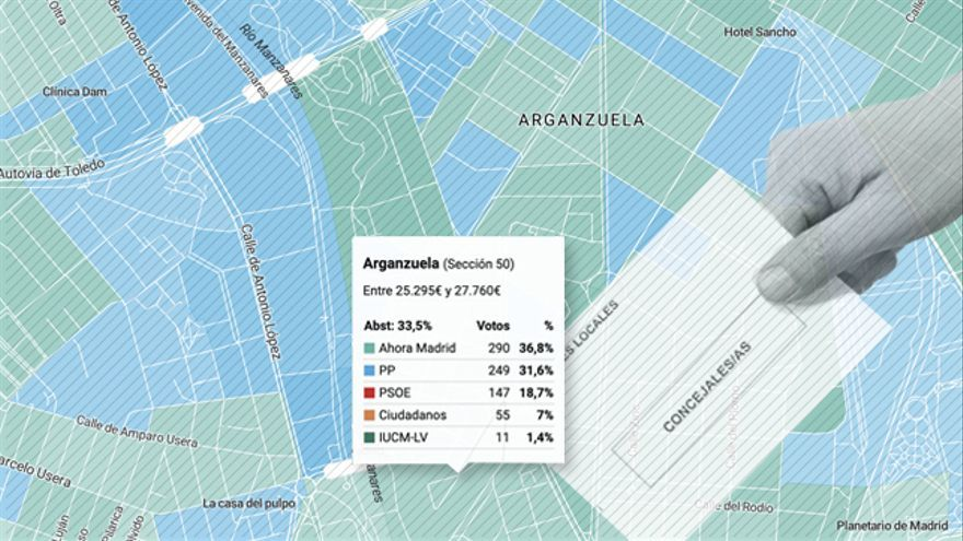 Gráfico voto en Madrid, calle a calle.