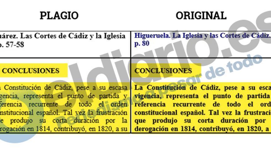 Conclusiones copiadas íntegramente en un capítulo de Fernando Suárez.