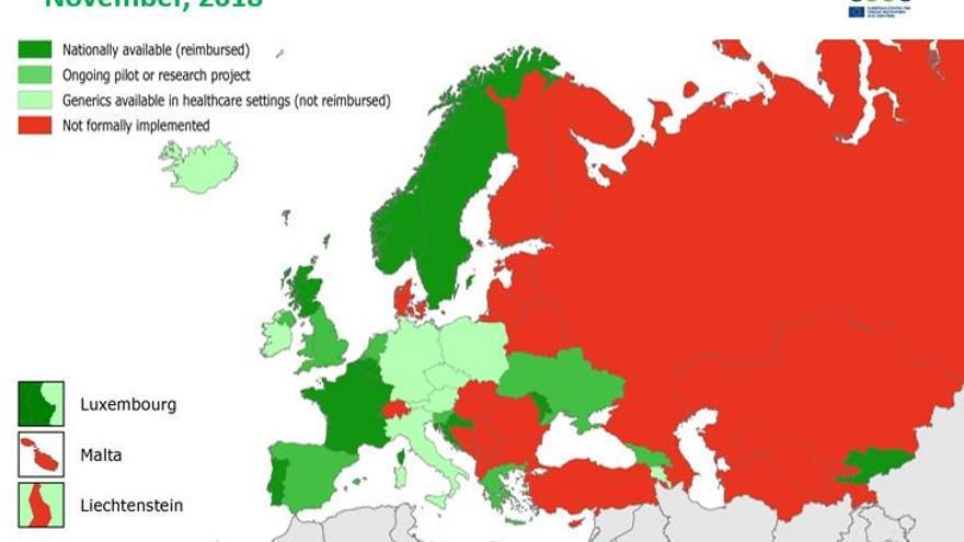 Estatus de la implementación de PrEP en la Unión Europea
