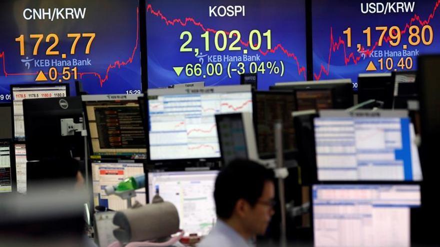 La Bolsa de Seúl repunta tras seis días de pérdidas