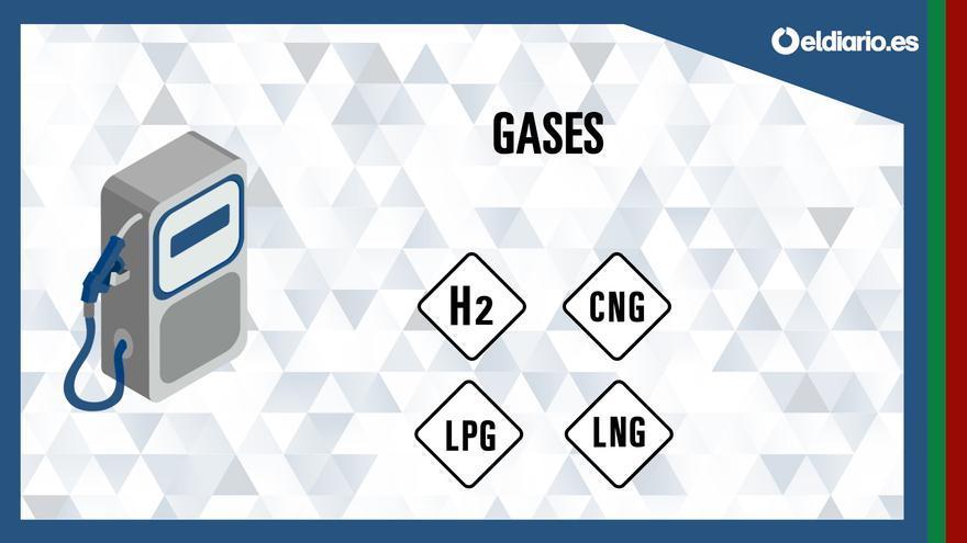 nuevo etiquetado combustibles
