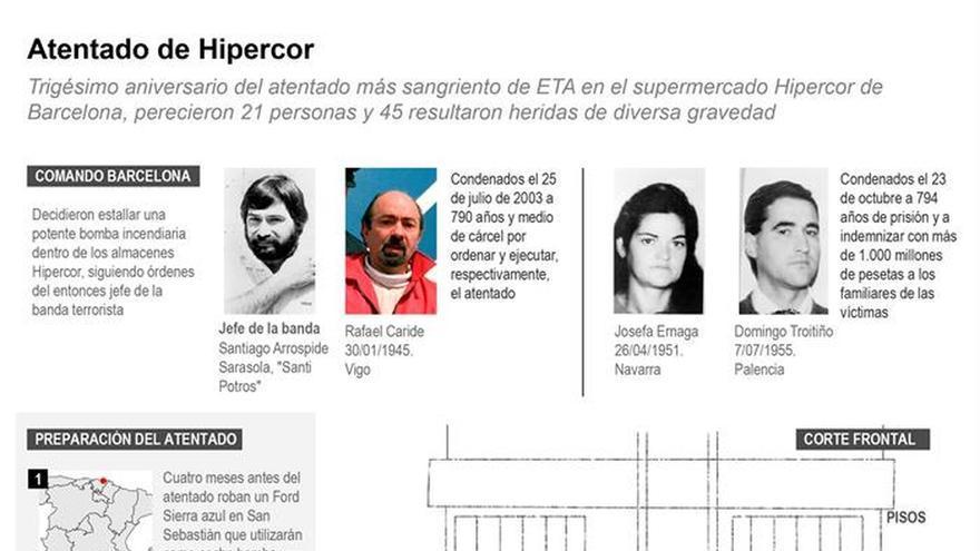 Las instituciones rinden homenaje a las víctimas del Hipercor 30 años después