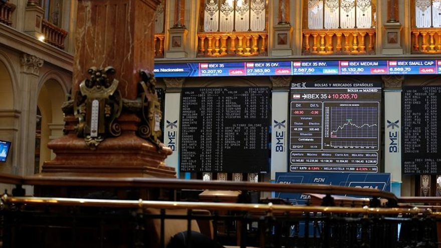 El IBEX 35 opta por las subidas, suma un 0,25 % y recupera los 10.200 puntos
