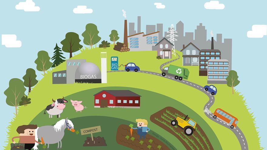 La economía circular, bandera de Castilla-La Mancha en el próximo Congreso Nacional de Medio Ambiente