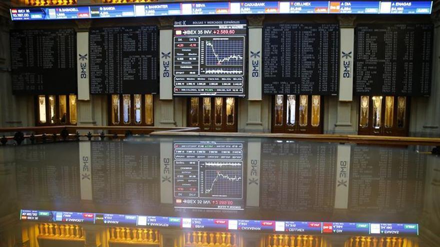 El IBEX 35 cae el 0,23% tras el inicio y se mantiene en la zona de los 10.100